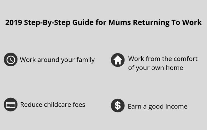 Mums Returning To Work